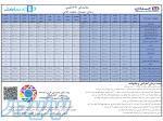 بیمه درمان انفرادی و خانواده سامان-نمایندگی نائینی کد 221