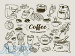 مشاوره کسب و کار محصولات قهوه