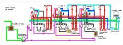 خط تولید بازیافت روغن سوخته موتور
