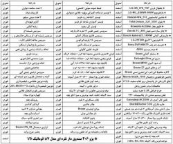 حراج لوازم منزل بعلت مهاجرت به خارج - تهران