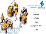 خرید و فروش ماشین آلات، تجهیزات و دستگاه های صنایع