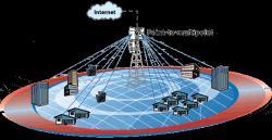 تجهیزات شبکه کنبوتنگ میکروتیک ویوتک ubnt  - تهران