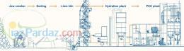 کربنات کلسیم رسوبی PCC