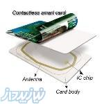 PVC Mifare Card Sales