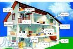 فروش,طراحی،اجرا سیستم هوشمند سازی ساختمان،پنل خورشیدی و دوربین مداربسته