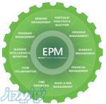 سیستم مدیریت پروژه سازمانی (Microsoft EPM 2016)