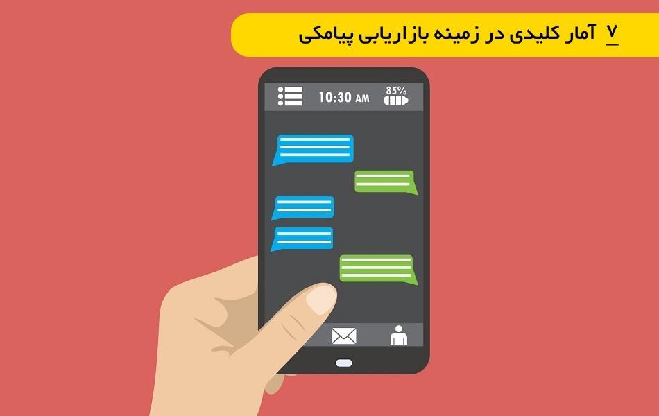 7 آمار کلیدی در زمینه بازاریابی پیامکی