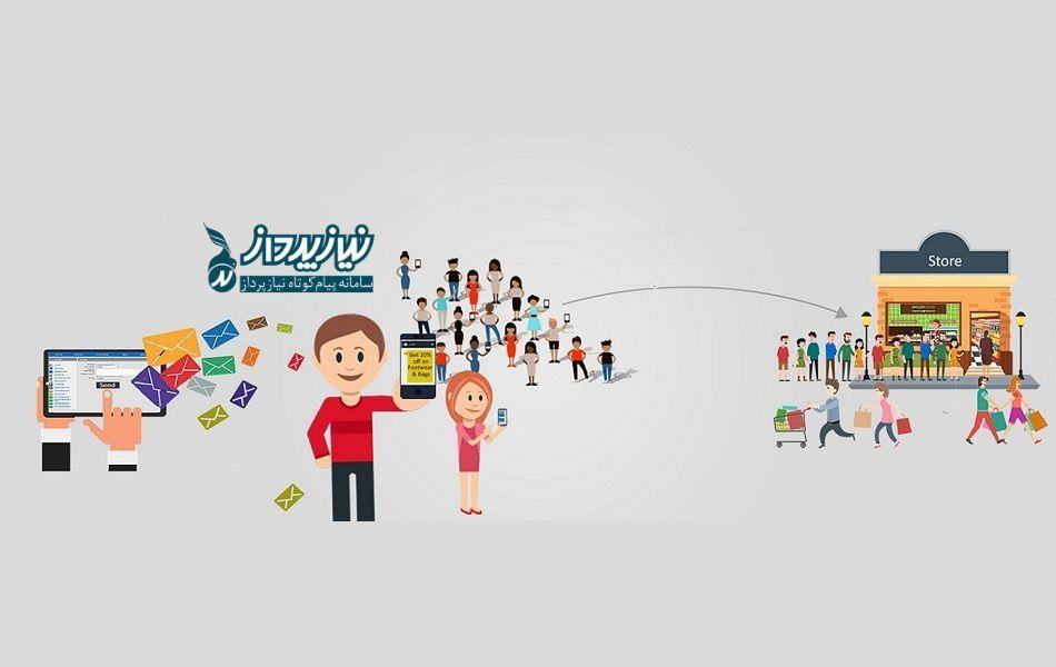 رشد تجارت با پنل پیامک